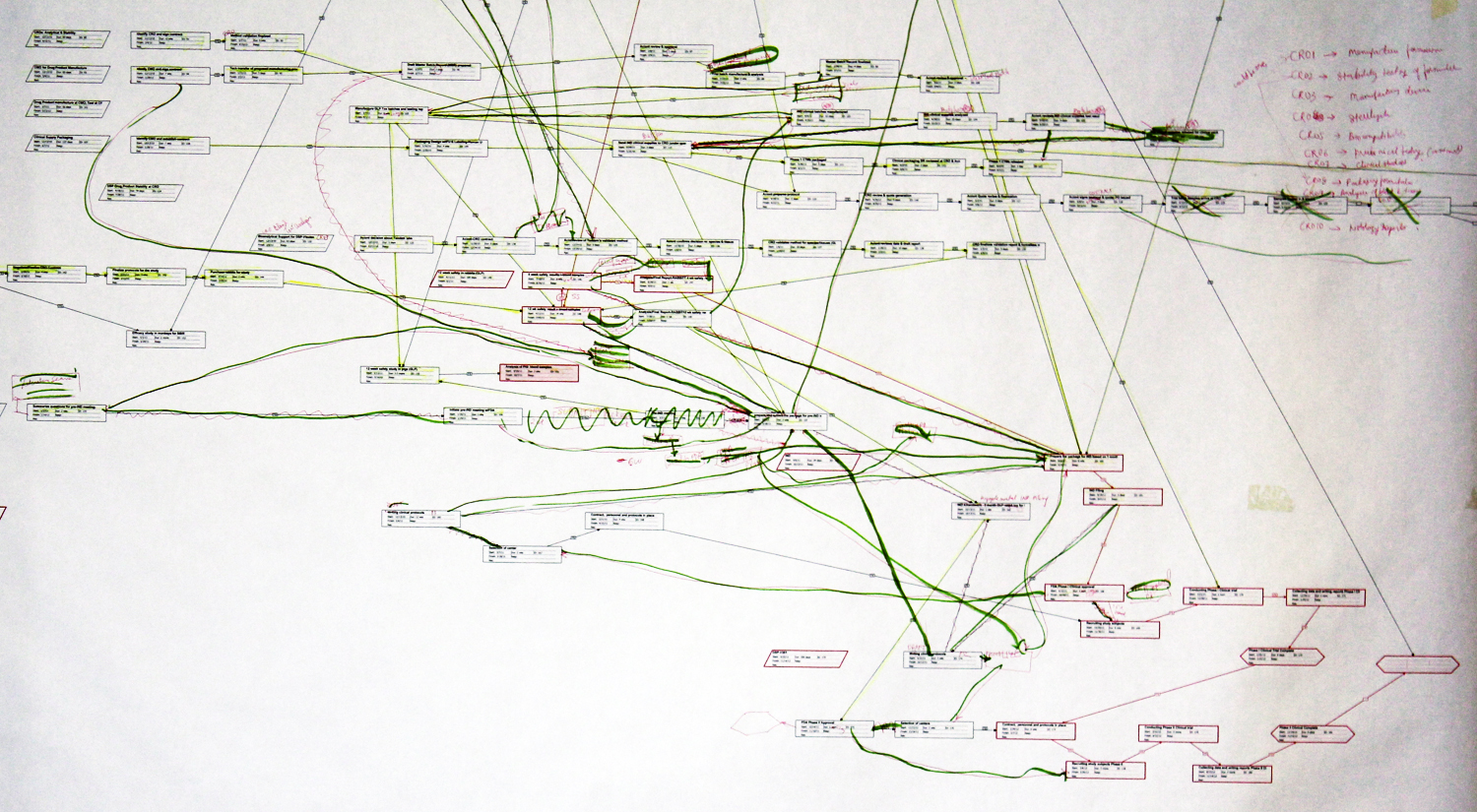 Risk all3pm print out your project schedule as a network diagram pooptronica Images