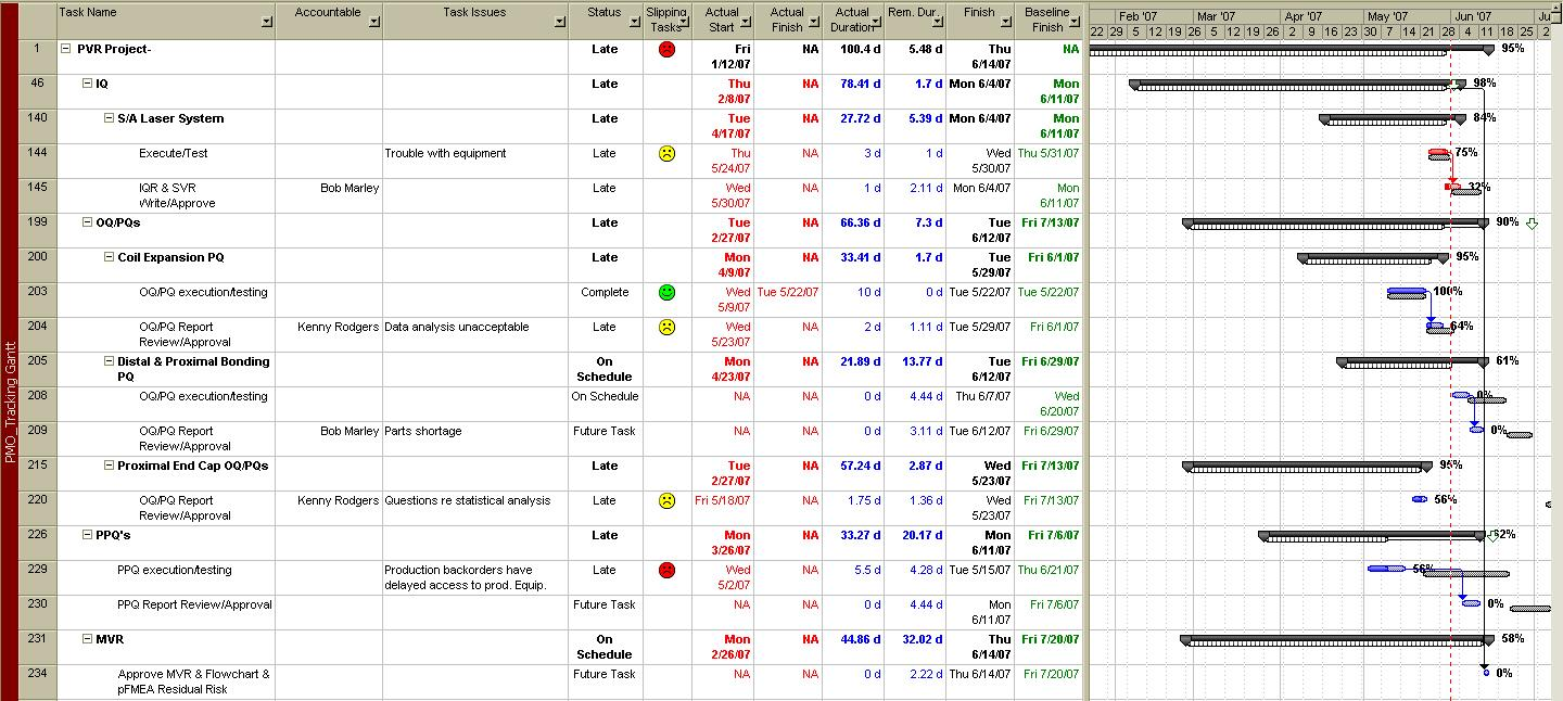 Microsoft project all3pm 2 pmotracking gantt screen shot nvjuhfo Image collections